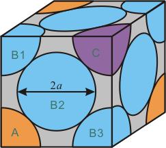 https://www.gs.niigata-u.ac.jp/~kimlab/lecture/math/FaceCenteredPacking.png